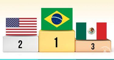 Brasil Lidera Ranking de Cirurgias Plásticas