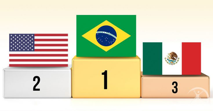 Cirurgia Plástica – Brasil lidera ranking Internacional